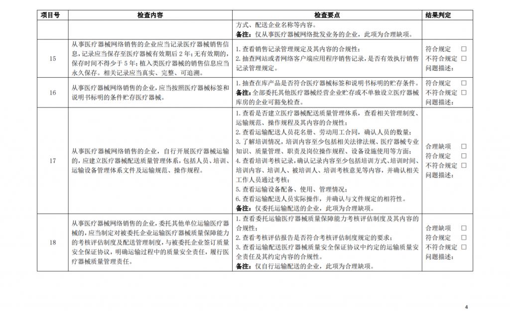北京市医疗器械网络销售现场检查评定细则(试行)及说明